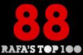 Rafa's Greatest PL Games: 88
