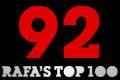 Rafa's Greatest PL Games: 92